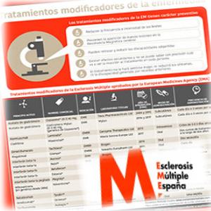 EM Tratamientos Modificadores